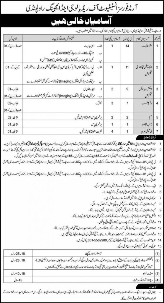 Armed Force Institute Islamabad Jobs