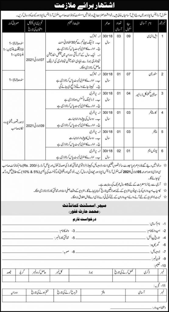 Pakistan Army Central Ordnance Depot Lahore Jobs