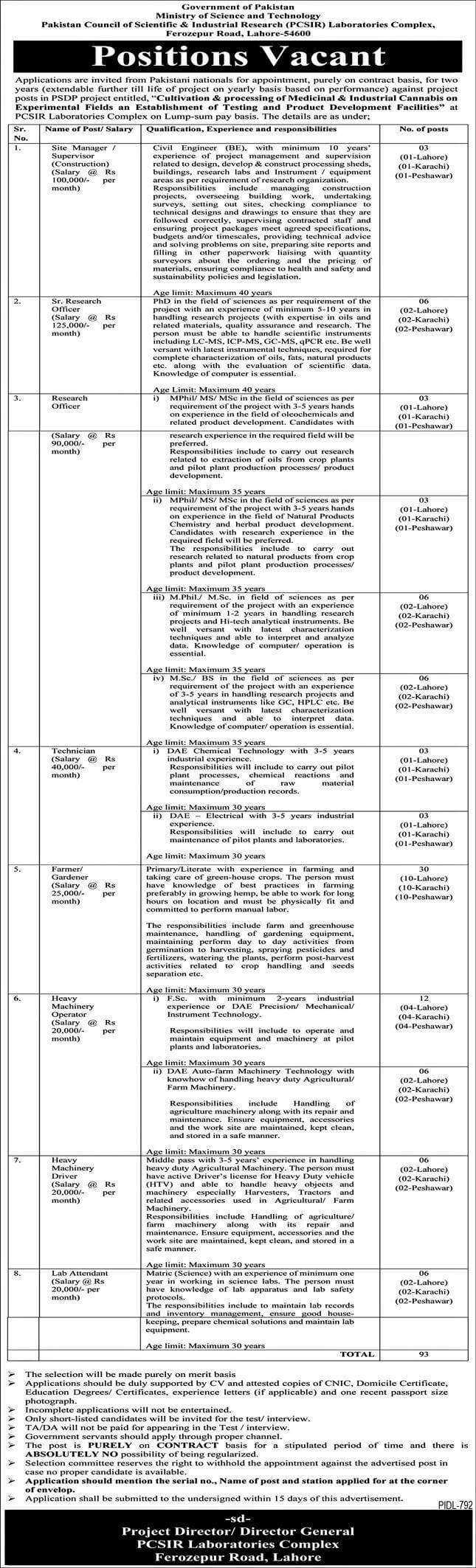 Ministry of Science and TechnologyJobs