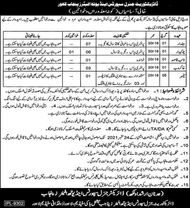 Punjab Sports and Youth Affairs Department Jobs